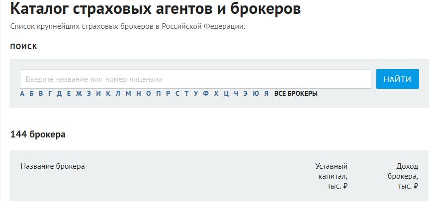 Страховые агенты России
